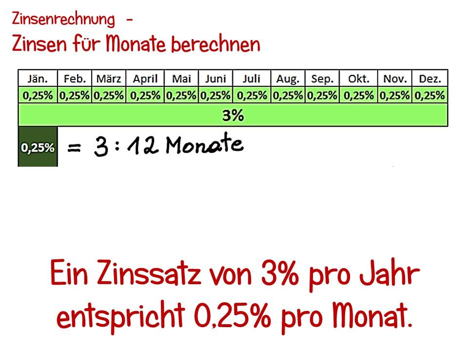 Zinsen Pro Monat Berechnen : zinsenrechnung zinsen pro monat berechnen ~ Watch28wear.com Haus und Dekorationen